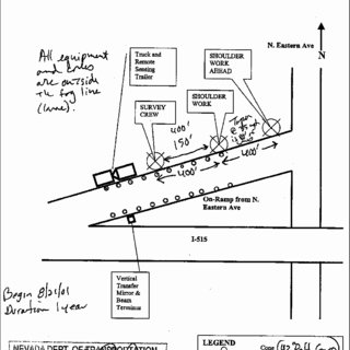 Functional schematic drawing of the LIDAR System with the