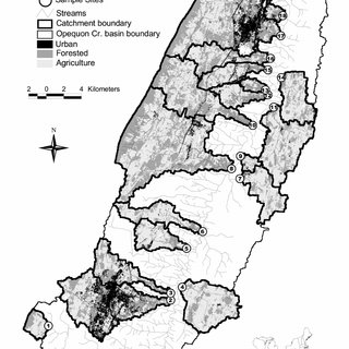 (PDF) Influences of Upland and Riparian Land Use Patterns