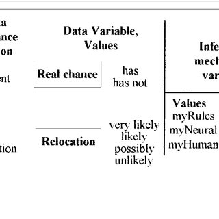 Toulmin argument structure with presupposition component