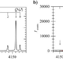 Cavity-enhanced Raman spectrum of N 2 (1 bar lab air, high
