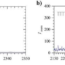 Cavity-enhanced Raman spectrum of hydrogen (1 bar H 2