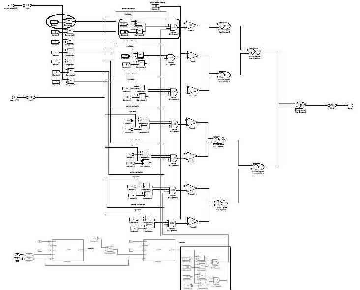 Gate level circuitry for the plasma emissivity selection