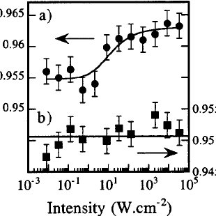 Normalized transmission spectrum measured by Fourier