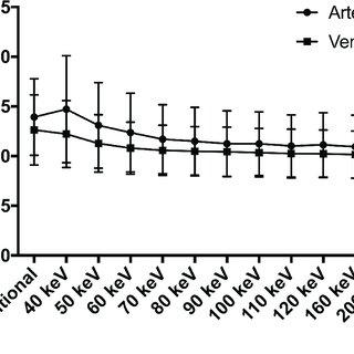 (PDF) Intra-individual comparison between abdominal