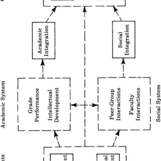 (PDF) Complexity Theory and Physics Education Research