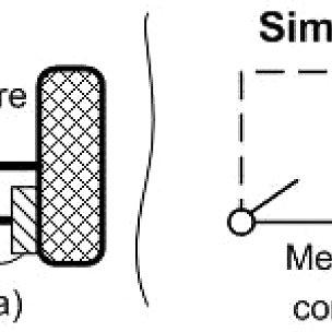 (PDF) Maximisation of brake energy regeneration in a