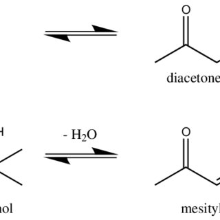 Aldol addition of acetone to diacetone alcohol (1) and
