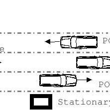 4 Traffic scenario where the vehicle ahead of the host