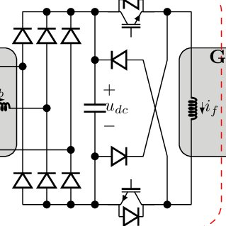 Equivalent circuit of the permanent-magnet synchronous