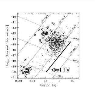 Ion cyclotron instability model of pulsar wind termination