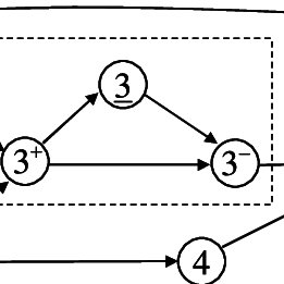 (PDF) A two-stage stochastic programming approach for