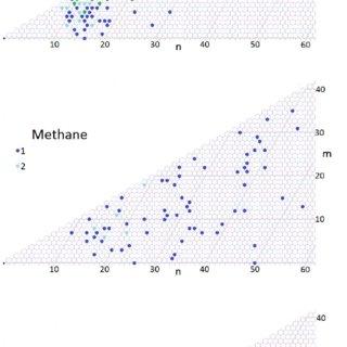 (PDF) The role of carbon precursor on carbon nanotube