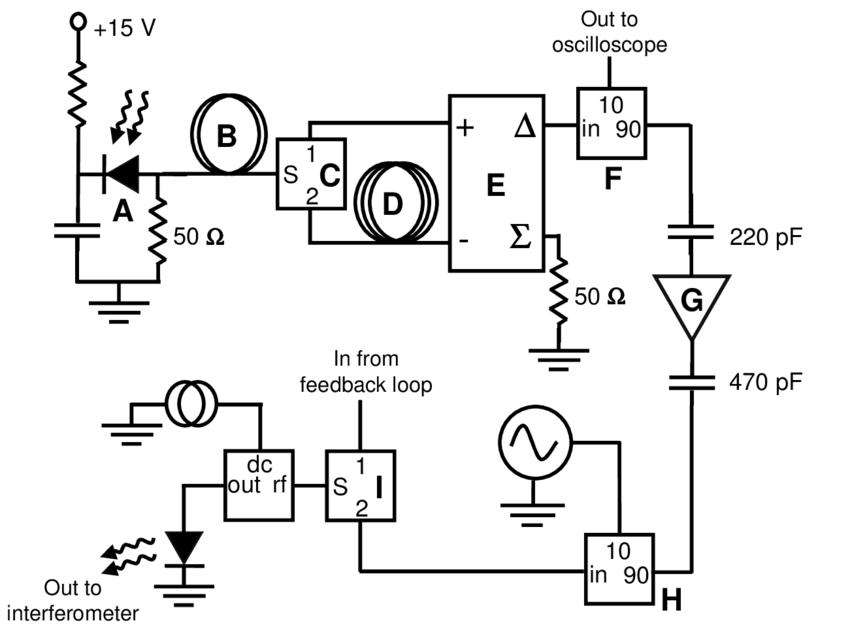 5: Schematic diagram of the modiÞed TDAS controller. The