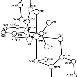 (PDF) The Preparation and Coordination Chemistry of