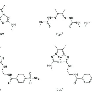 (PDF) Synthesis of sulfonamide conjugates of Cu(II), Ga