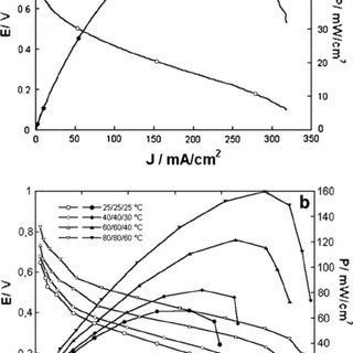 Simplified working scheme of hydrogen and potassium