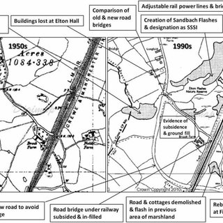 FIG. . Comparison of Ordnance Survey maps of Sandbach