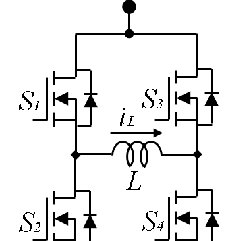 Block diagram of the current control loop in z-domain
