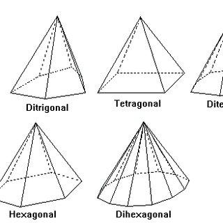 (PDF) Laboratory Manual for Mineralogy [LMM]