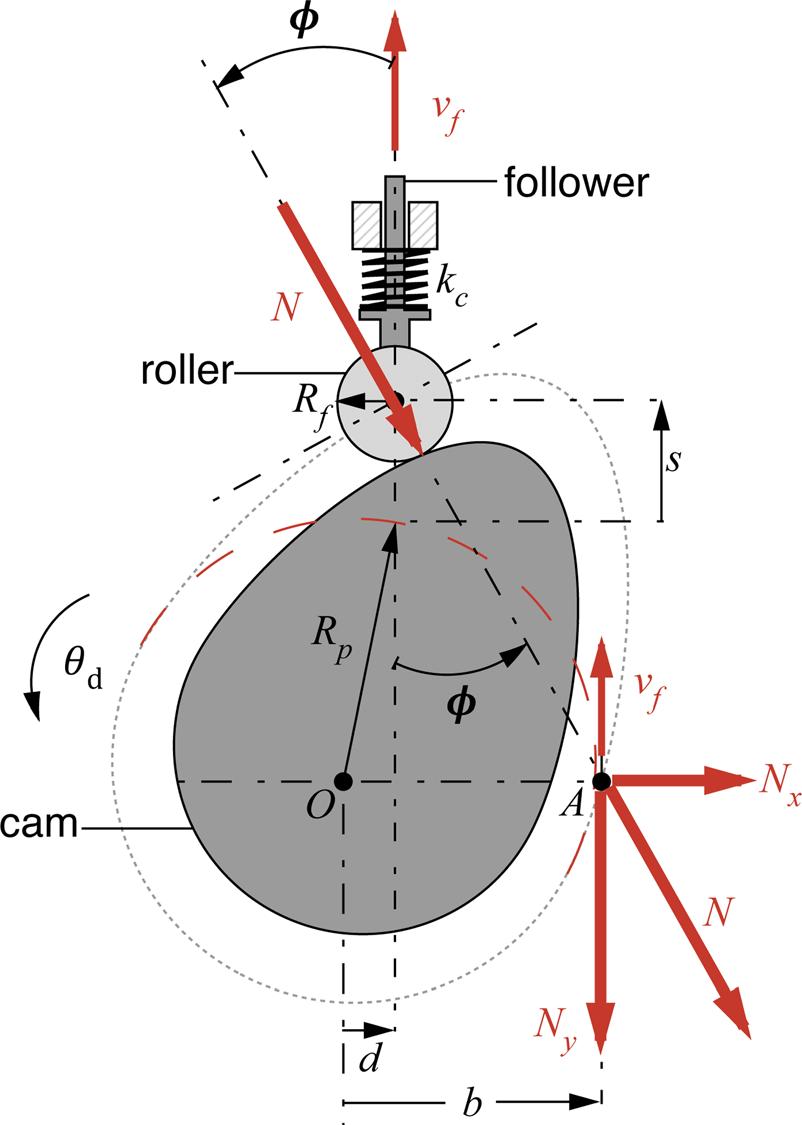 Camera Circuit Schematics Free Download Wiring Diagram Schematic