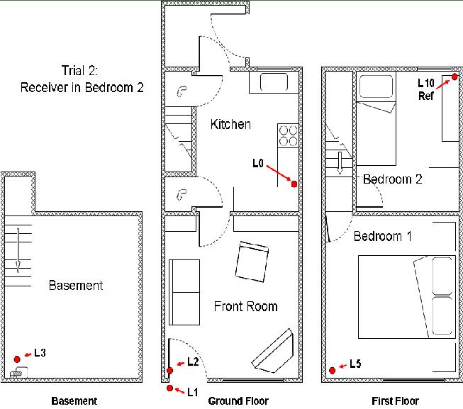 Test Site Floor Plan