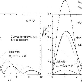(PDF) Kinematic Soil-Structure Interaction from Strong