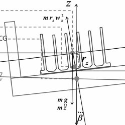 (PDF) Stability Evaluation during Transportation of
