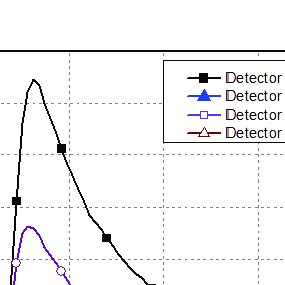 (PDF) Signal-Conditioning Block of a 1 × 200 CMOS Detector