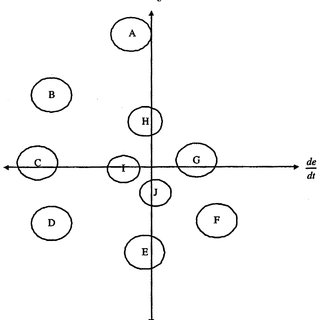 Simplified block diagram of a single-shaft mechanical