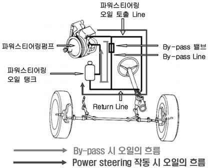 Schematic diagram for power consumption measurement of