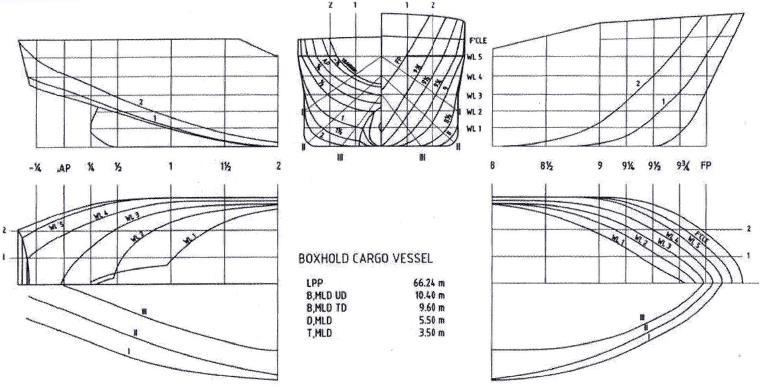 Ship lines plan of cargo ship (Friis et al. 2002