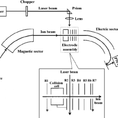 Schematic Diagram Of Mass Spectrometer Fender Telecaster Pickup Wiring The Double Focusing With Reversed Geometry Vg Zab E