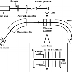Schematic Diagram Of Mass Spectrometer Bell Systems Wiring The Double Focusing With Reverse Geometry Vg Analytical Zab