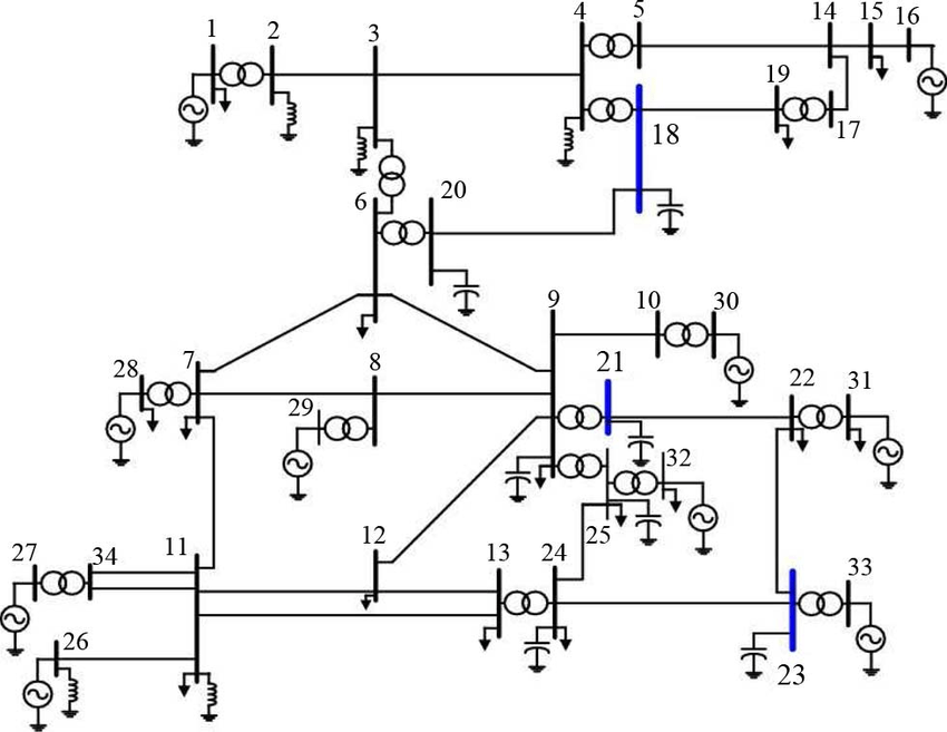 One-line diagram of the electrical power system