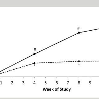(PDF) Interaction of Beta-Hydroxy-Beta-Methylbutyrate Free