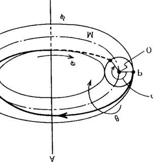 4 Particle motion in a toroidal field. [F.F. Chen