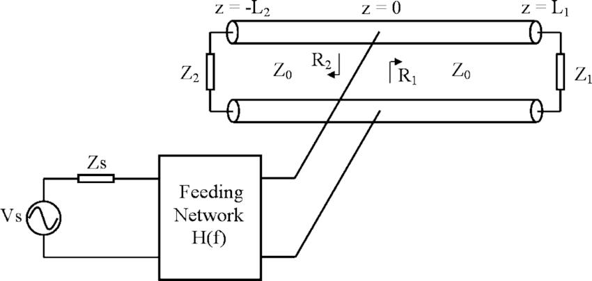 Resonant modulator equivalent electrical circuit model