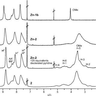 CD (top) and UV/Vis (bottom) spectra of porphyrin