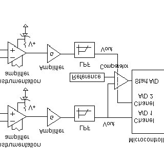 (PDF) Vehicle detection and car speed monitoring system