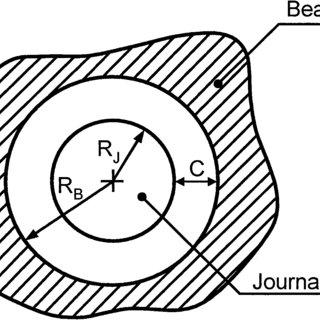 (PDF) Dynamic Analysis for Planar Multibody Mechanical