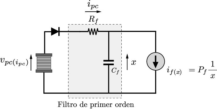Esquema del circuito eléctrico equivalente de la dinámica