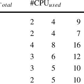 (PDF) A Budget Constrained Scheduling Algorithm for