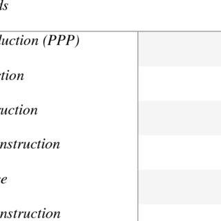 Implicit/explicit method of instruction. Main