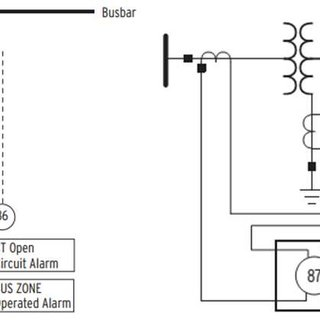 (PDF) Influence of Circuit Breaker Maintenance Tests on
