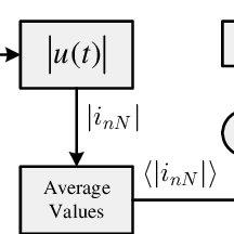 (PDF) A fault-tolerant permanent magnet synchronous motor