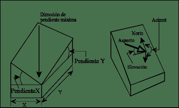 qgis text diagram