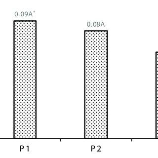 Classificação nutricional dos organismos FONTE: Adaptada