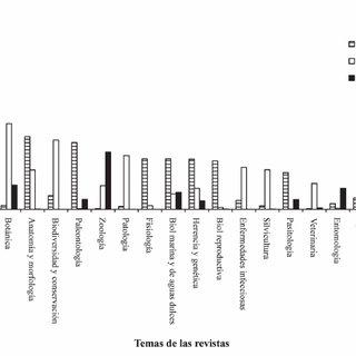 Árbol Filogenético de los Mamíferos Tribosfénicos Vivos
