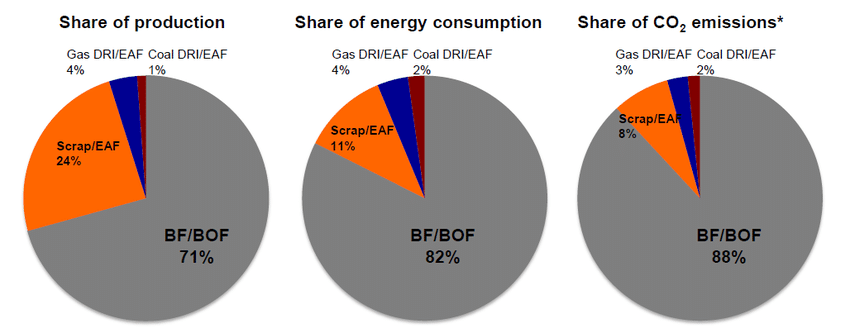 Figure 3 Energy Diagram Of Co2 Laser