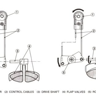 KIPS (Kawasaki Integrated Powervalve System) [3